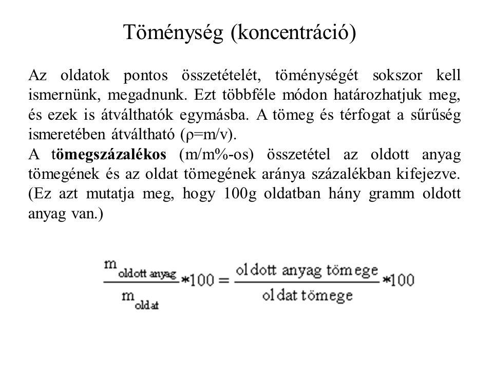 Töménység (koncentráció)