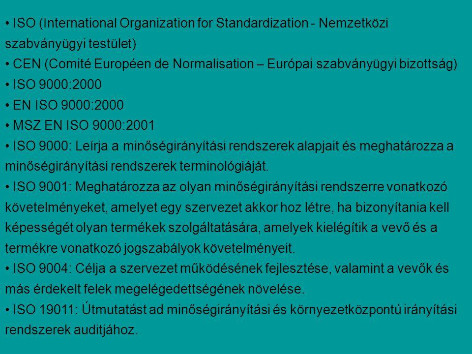 ISO (International Organization for Standardization - Nemzetközi szabványügyi testület)