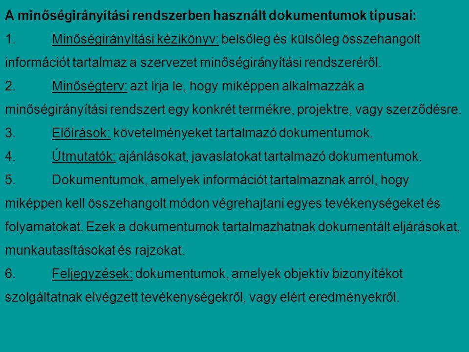 A minőségirányítási rendszerben használt dokumentumok típusai: