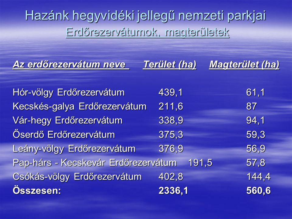 Hazánk hegyvidéki jellegű nemzeti parkjai Erdőrezervátumok, magterületek