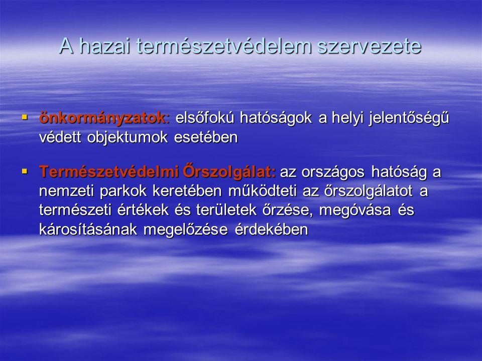 A hazai természetvédelem szervezete