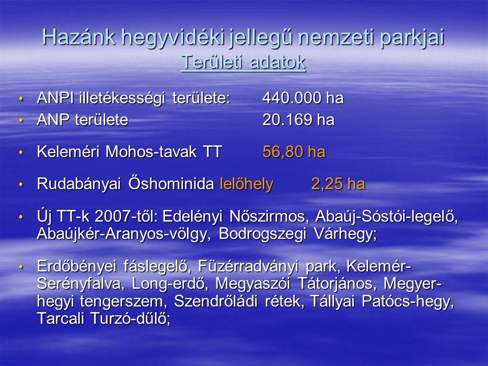 Hazánk hegyvidéki jellegű nemzeti parkjai Területi adatok