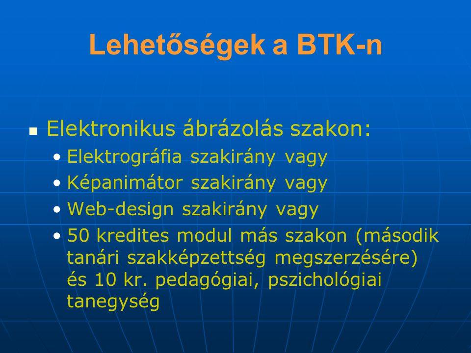 Lehetőségek a BTK-n Elektronikus ábrázolás szakon: