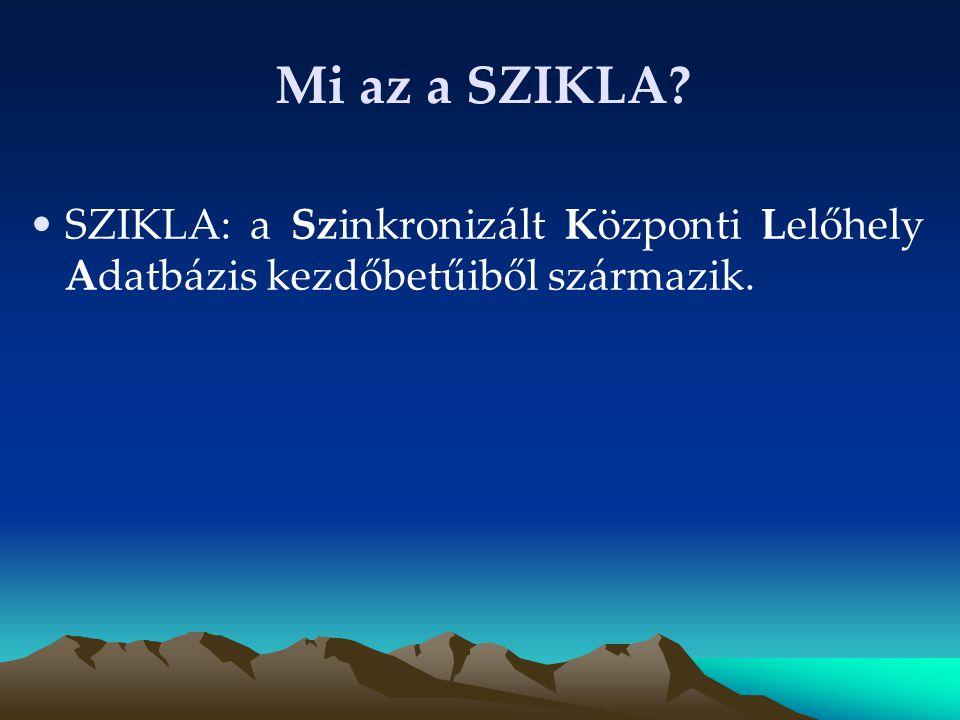 Mi az a SZIKLA SZIKLA: a Szinkronizált Központi Lelőhely Adatbázis kezdőbetűiből származik.