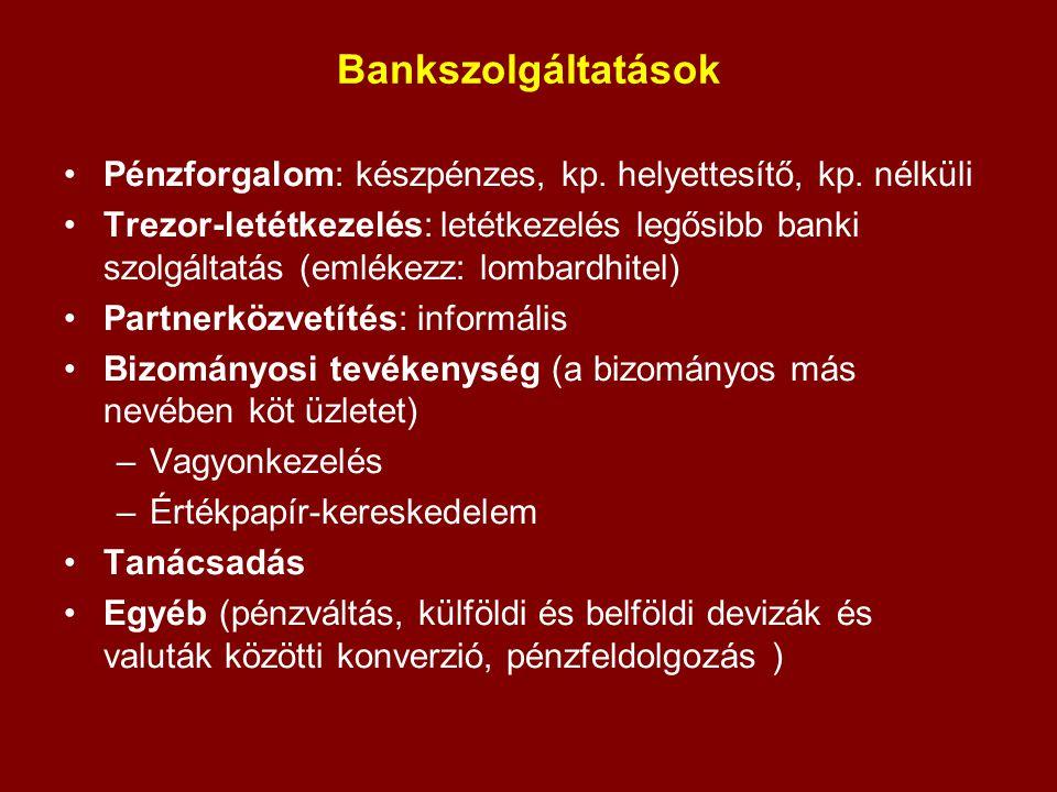 Bankszolgáltatások Pénzforgalom: készpénzes, kp. helyettesítő, kp. nélküli.