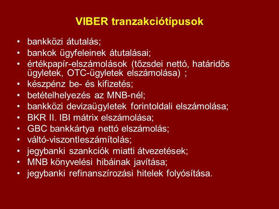 VIBER tranzakciótípusok