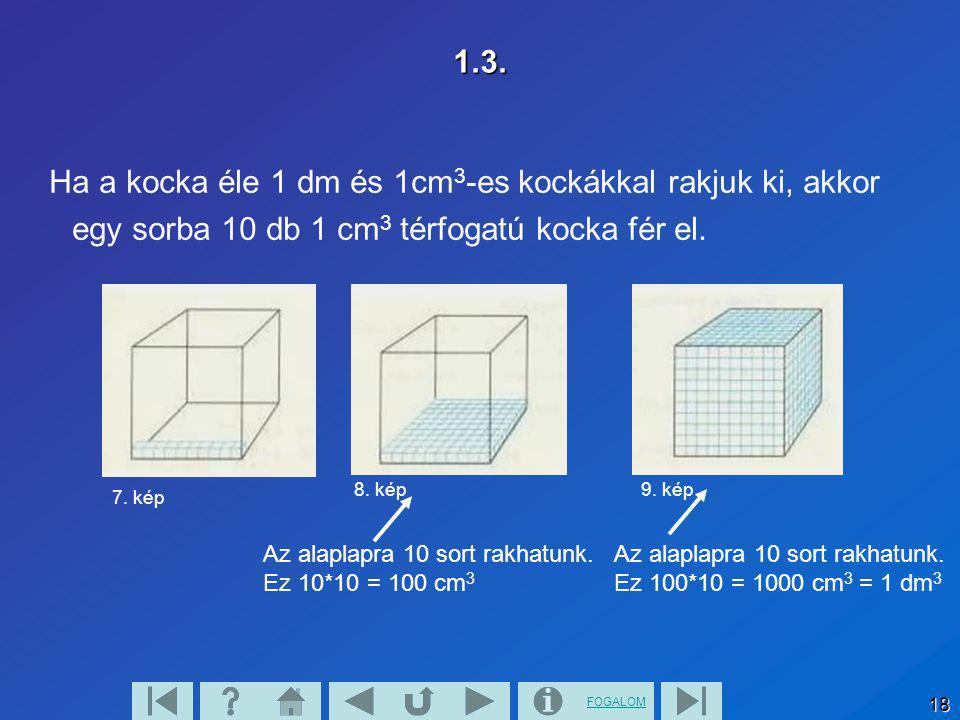 1.3. Ha a kocka éle 1 dm és 1cm3-es kockákkal rakjuk ki, akkor egy sorba 10 db 1 cm3 térfogatú kocka fér el.