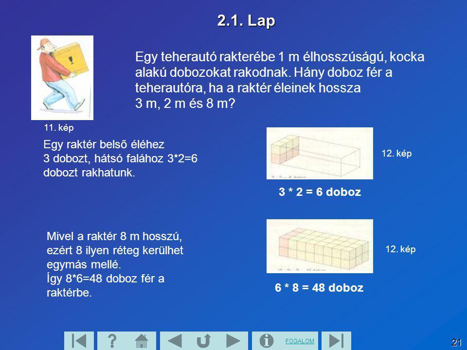 2.1. Lap 11. kép.