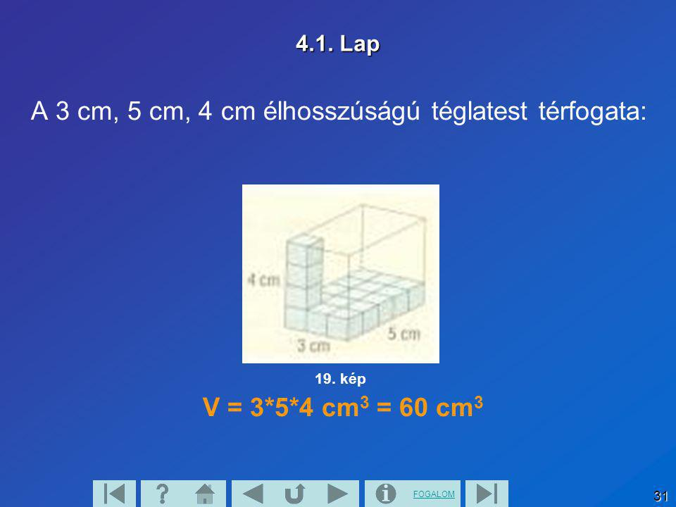 A 3 cm, 5 cm, 4 cm élhosszúságú téglatest térfogata: