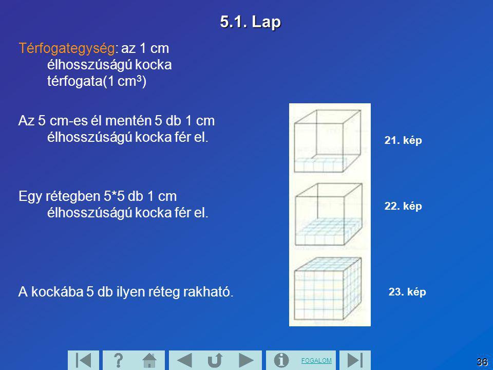 5.1. Lap Térfogategység: az 1 cm élhosszúságú kocka térfogata(1 cm3)