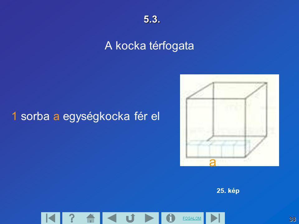 5.3. A kocka térfogata a 25. kép 1 sorba a egységkocka fér el
