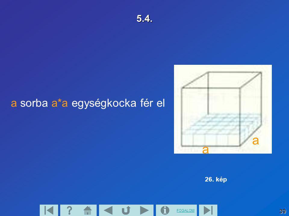 5.4. a 26. kép a sorba a*a egységkocka fér el