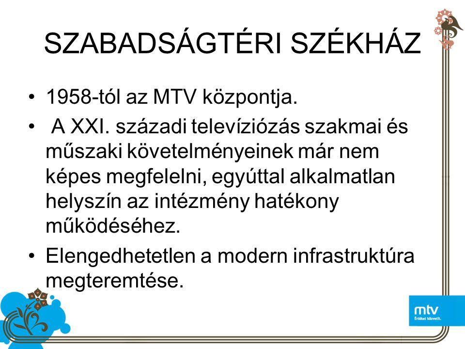 SZABADSÁGTÉRI SZÉKHÁZ