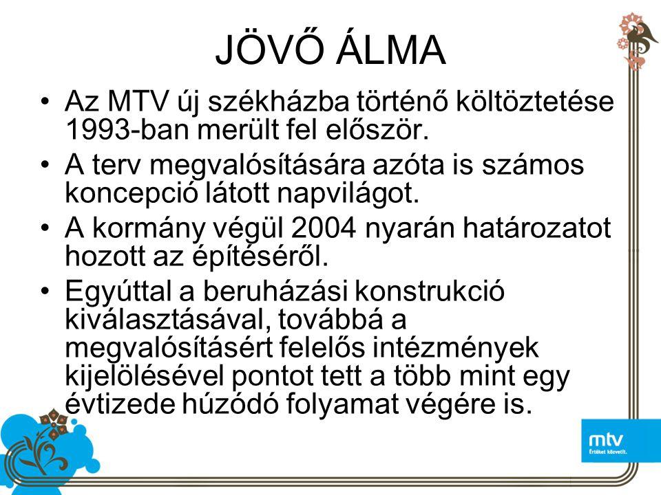 JÖVŐ ÁLMA Az MTV új székházba történő költöztetése 1993-ban merült fel először. A terv megvalósítására azóta is számos koncepció látott napvilágot.