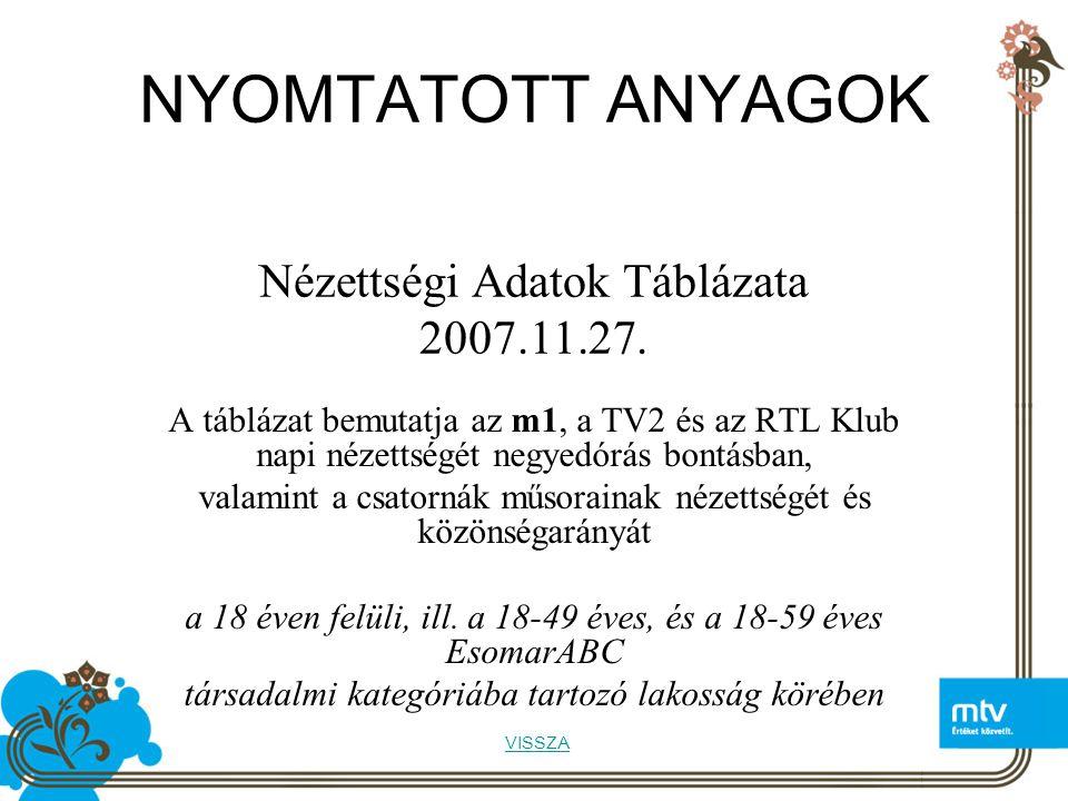 Nézettségi Adatok Táblázata 2007.11.27.