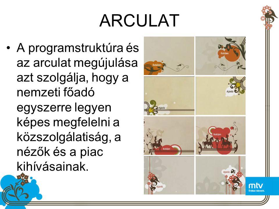 ARCULAT