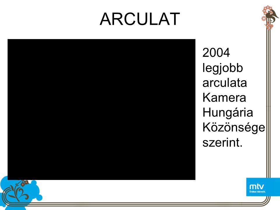 ARCULAT 2004 legjobb arculata Kamera Hungária Közönsége szerint.