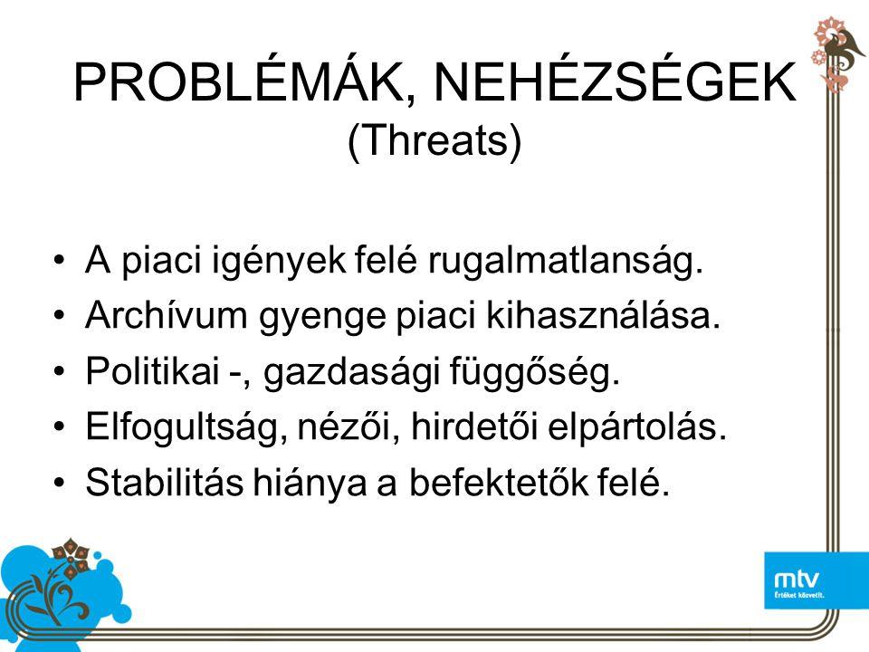 PROBLÉMÁK, NEHÉZSÉGEK (Threats)