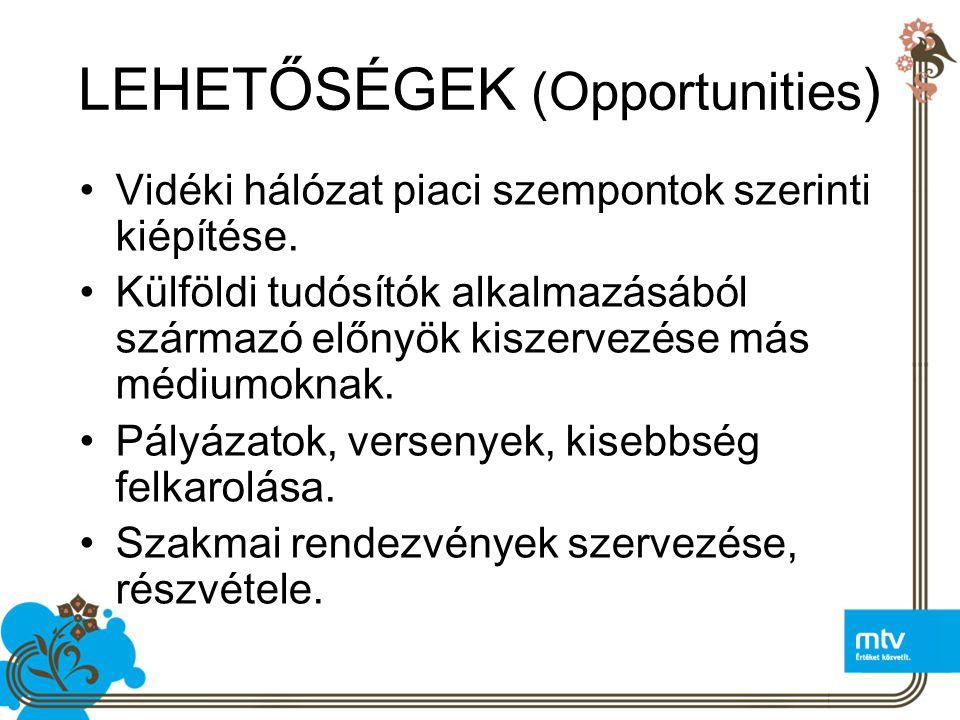 LEHETŐSÉGEK (Opportunities)