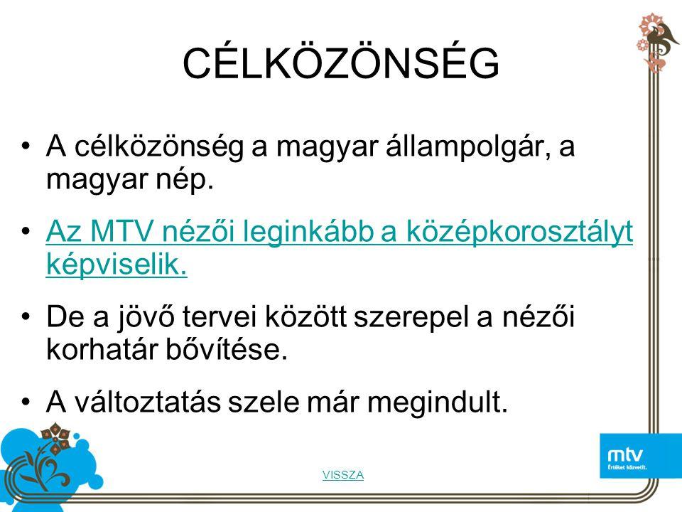CÉLKÖZÖNSÉG A célközönség a magyar állampolgár, a magyar nép.