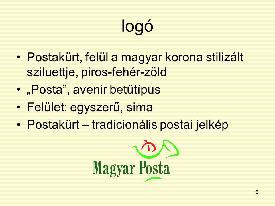 """logó Postakürt, felül a magyar korona stilizált sziluettje, piros-fehér-zöld. """"Posta , avenir betűtípus."""
