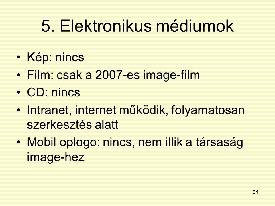 5. Elektronikus médiumok