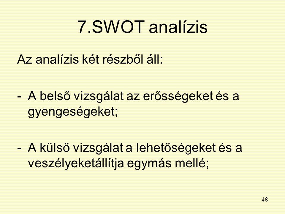 7.SWOT analízis Az analízis két részből áll: