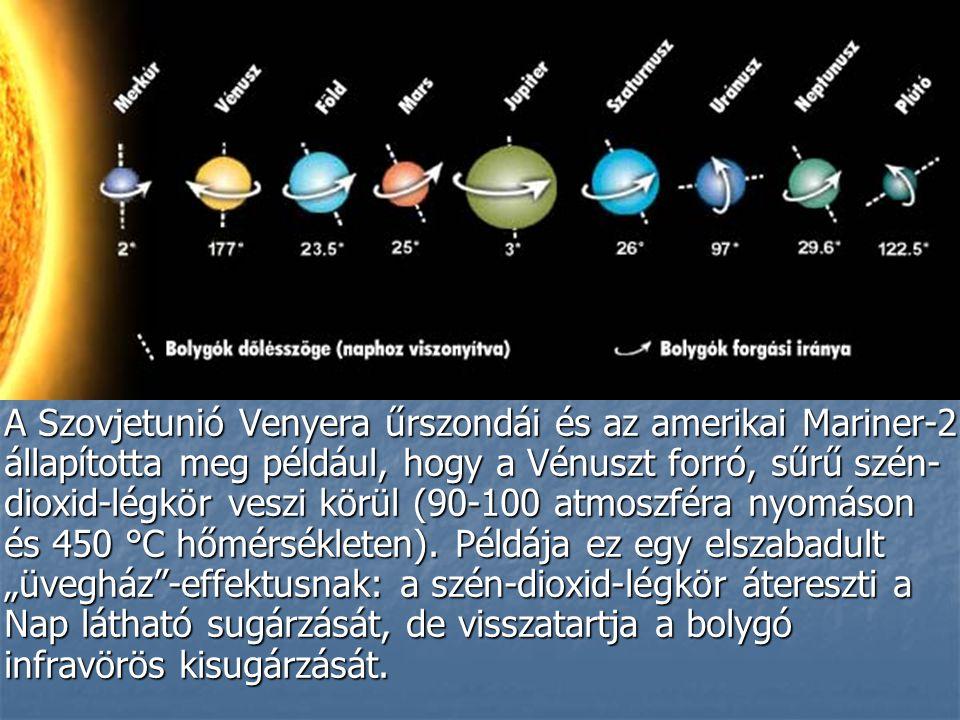 A Szovjetunió Venyera űrszondái és az amerikai Mariner-2 állapította meg például, hogy a Vénuszt forró, sűrű szén-dioxid-légkör veszi körül (90-100 atmoszféra nyomáson és 450 °C hőmérsékleten).