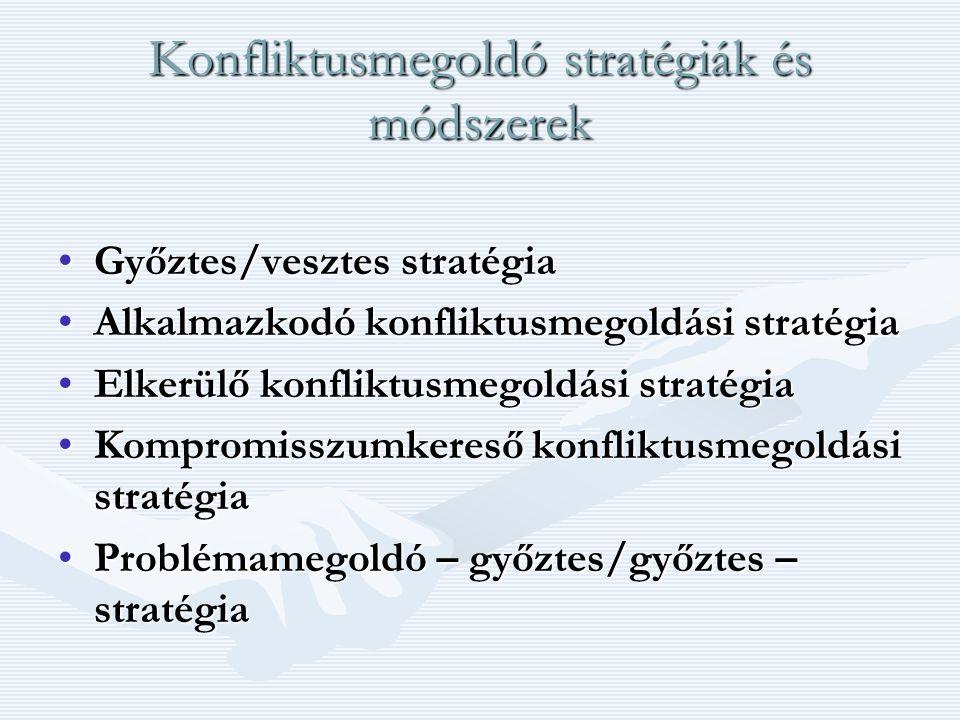 Konfliktusmegoldó stratégiák és módszerek