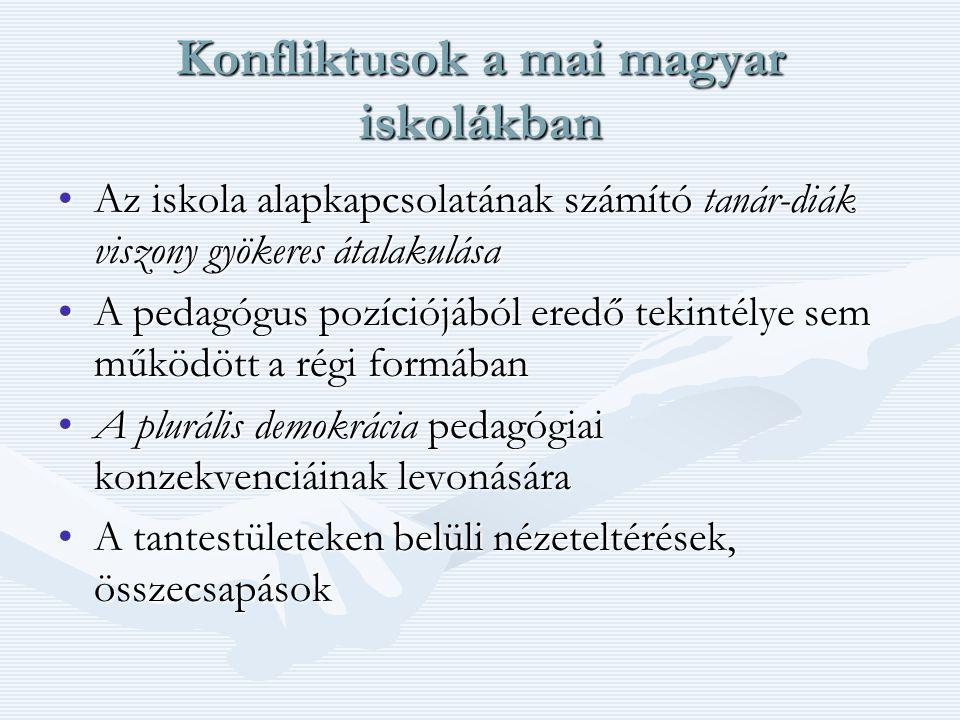 Konfliktusok a mai magyar iskolákban