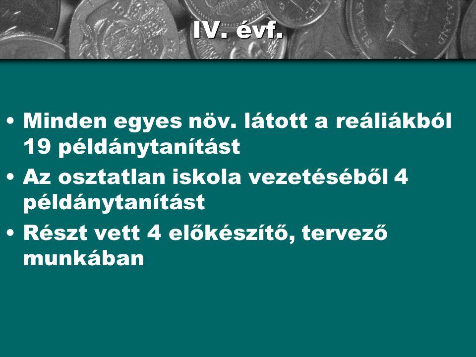 IV. évf. Minden egyes növ. látott a reáliákból 19 példánytanítást
