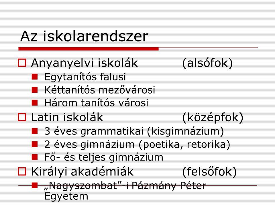Az iskolarendszer Anyanyelvi iskolák (alsófok)
