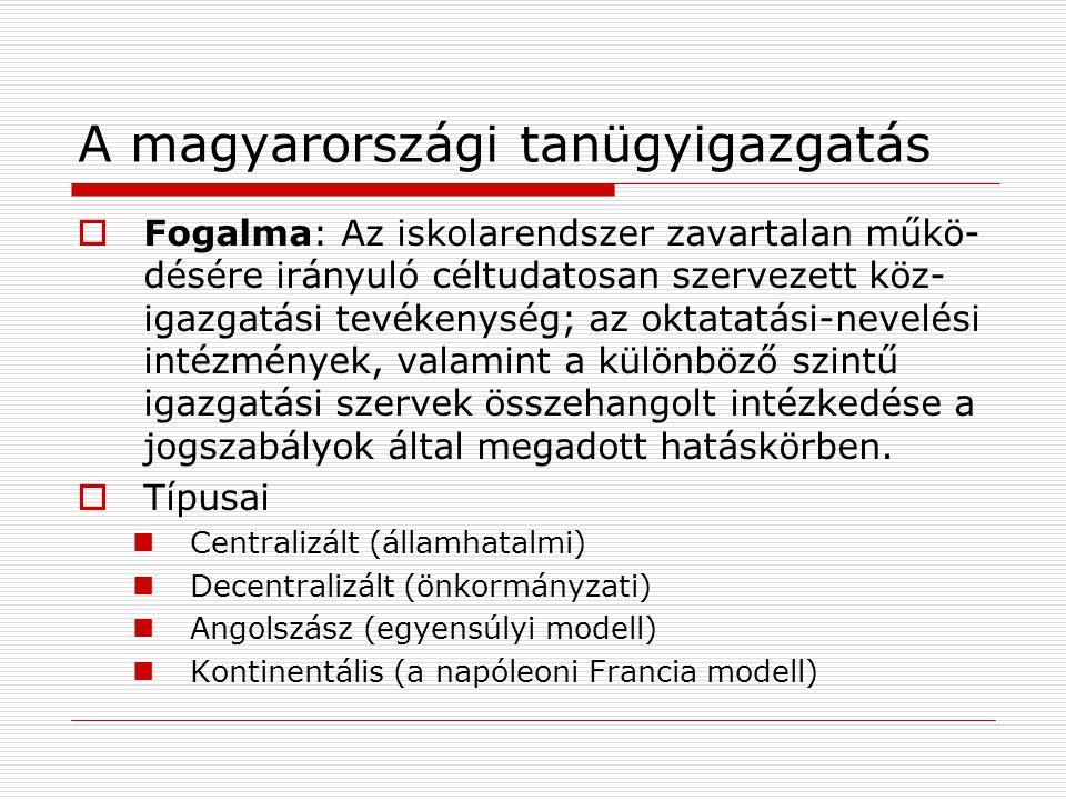 A magyarországi tanügyigazgatás