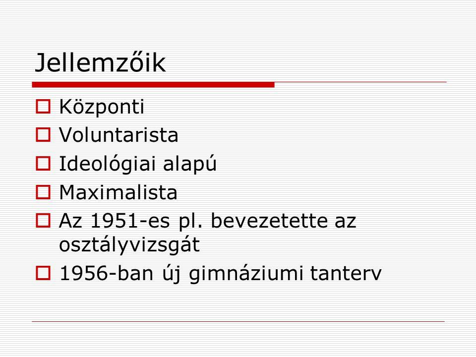 Jellemzőik Központi Voluntarista Ideológiai alapú Maximalista