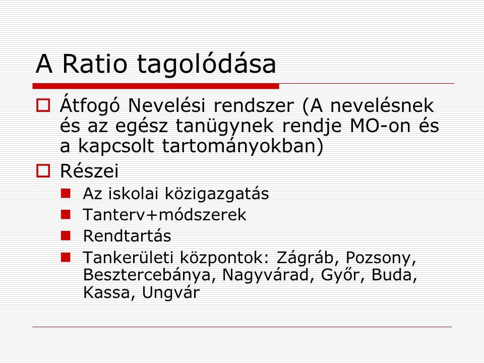 A Ratio tagolódása Átfogó Nevelési rendszer (A nevelésnek és az egész tanügynek rendje MO-on és a kapcsolt tartományokban)