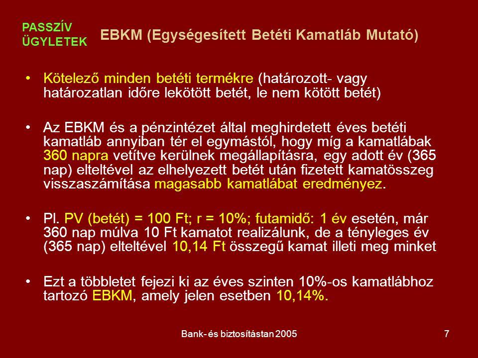 EBKM (Egységesített Betéti Kamatláb Mutató)