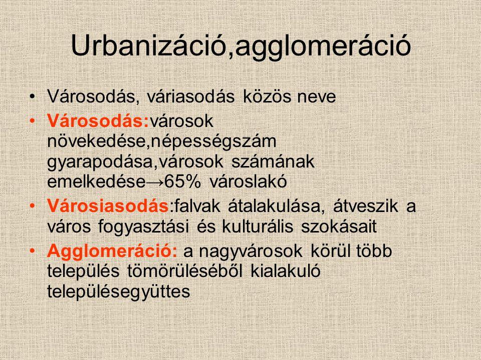 Urbanizáció,agglomeráció