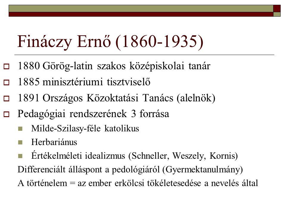 Fináczy Ernő (1860-1935) 1880 Görög-latin szakos középiskolai tanár