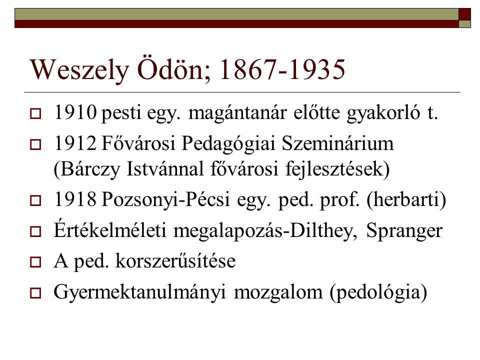 Weszely Ödön; 1867-1935 1910 pesti egy. magántanár előtte gyakorló t.