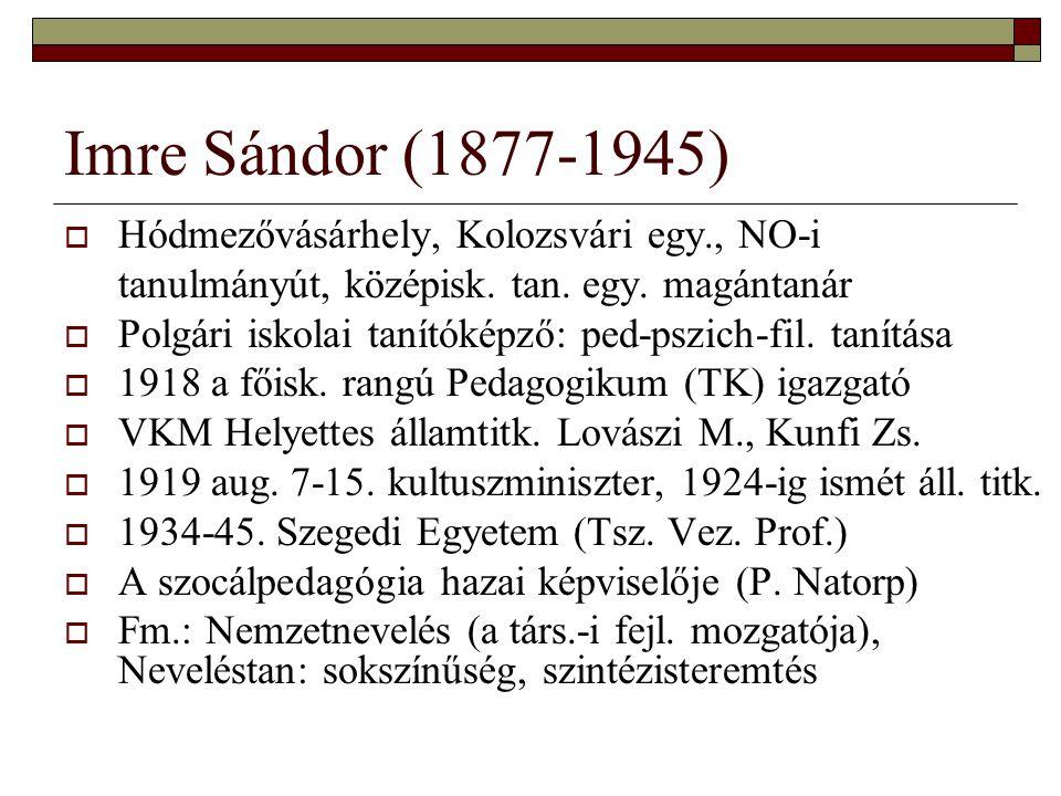 Imre Sándor (1877-1945) Hódmezővásárhely, Kolozsvári egy., NO-i