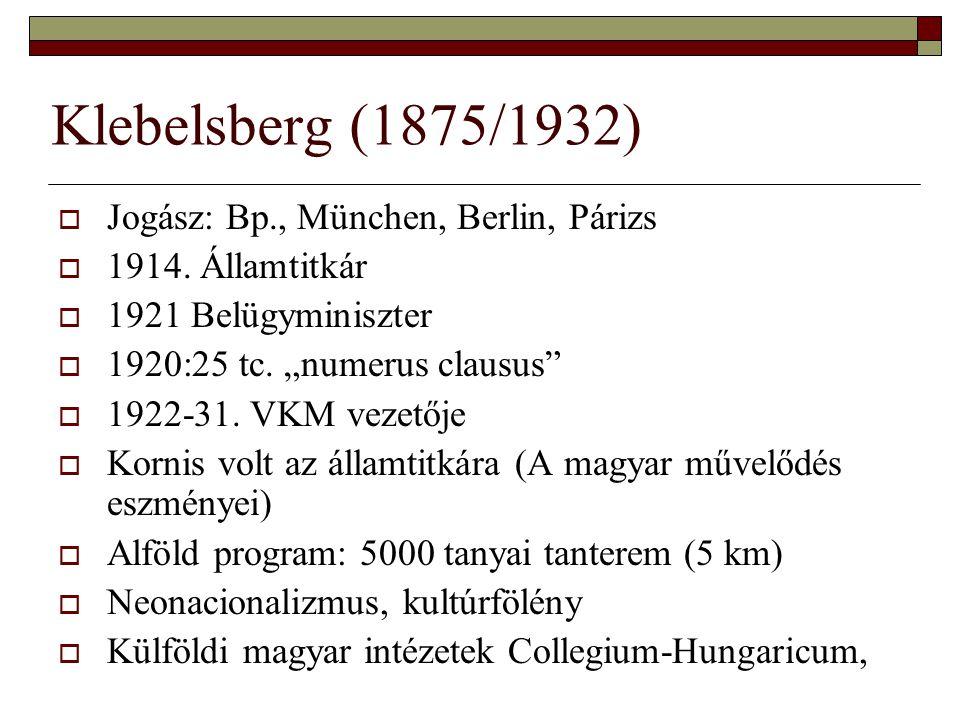 Klebelsberg (1875/1932) Jogász: Bp., München, Berlin, Párizs