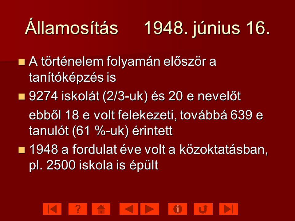 Államosítás 1948. június 16. A történelem folyamán először a tanítóképzés is. 9274 iskolát (2/3-uk) és 20 e nevelőt.