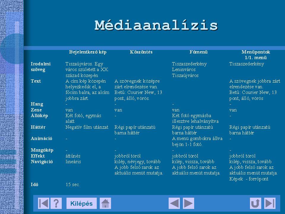 Médiaanalízis