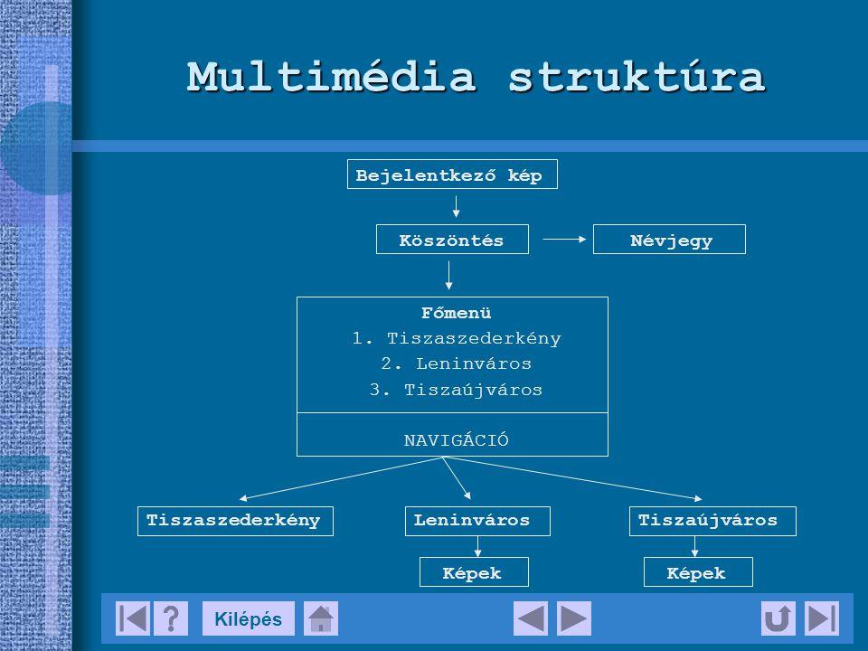 Multimédia struktúra Bejelentkező kép Köszöntés Névjegy Főmenü