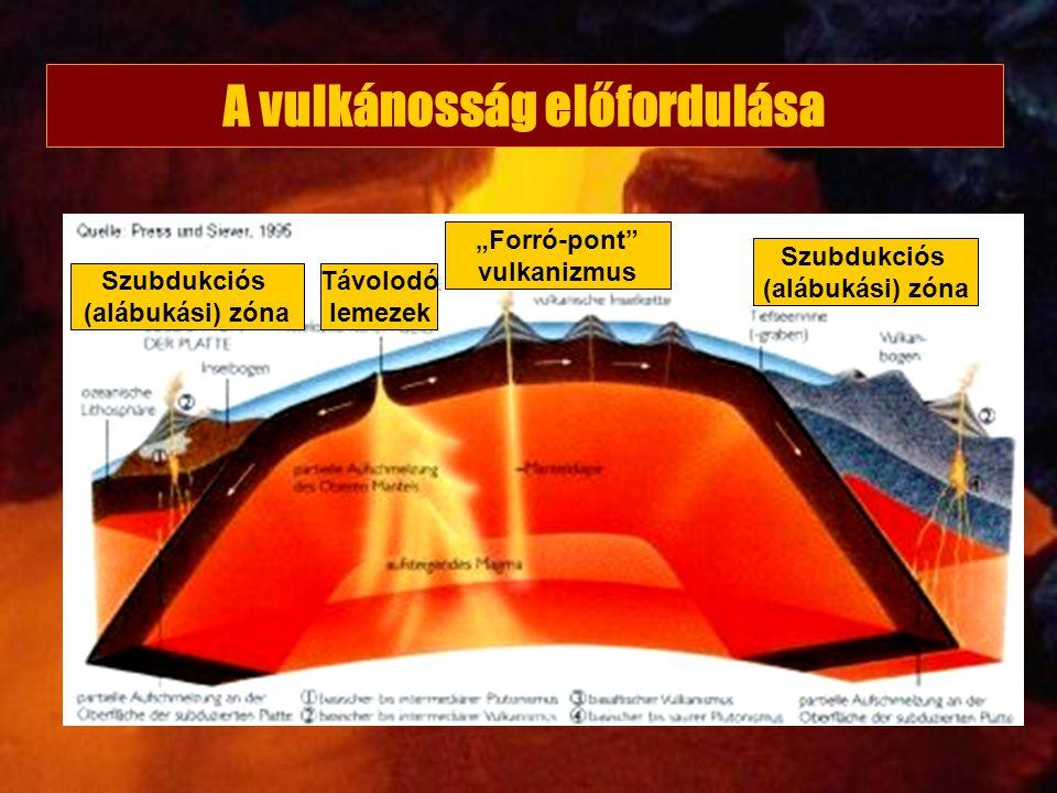 A vulkánosság előfordulása