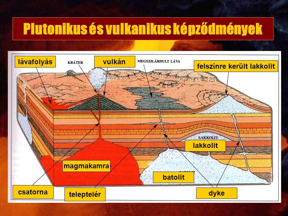 Plutonikus és vulkanikus képződmények felszínre került lakkolit
