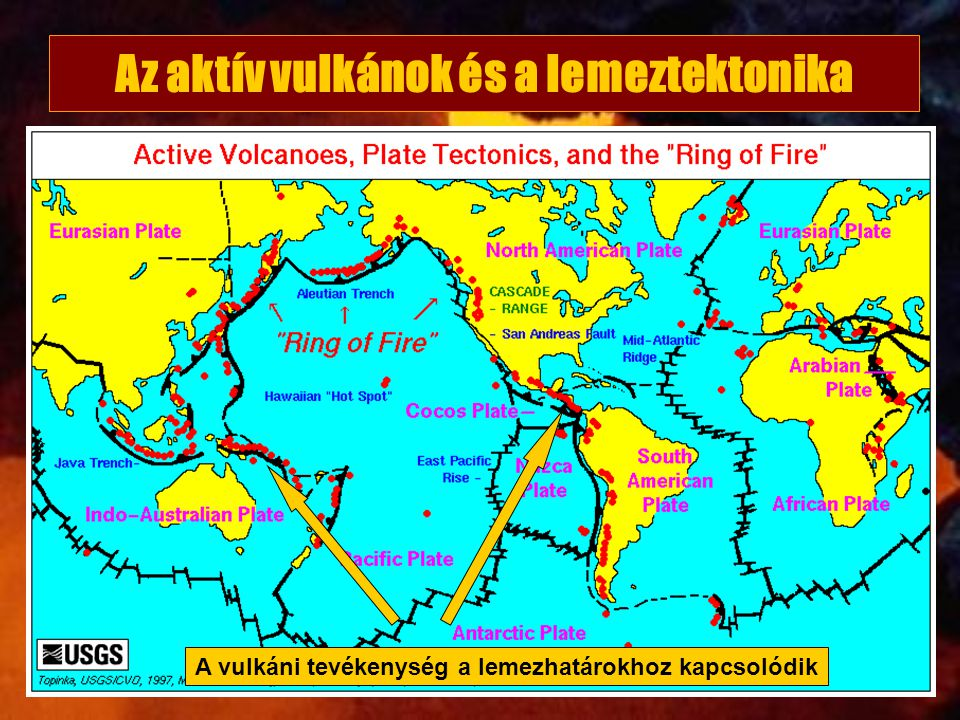 Az aktív vulkánok és a lemeztektonika