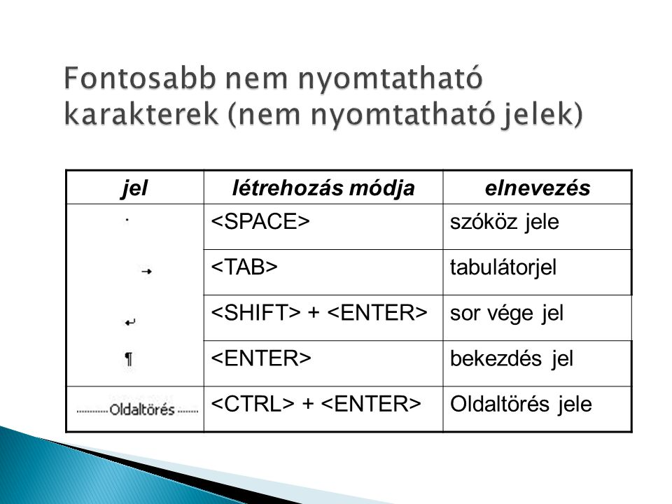 Fontosabb nem nyomtatható karakterek (nem nyomtatható jelek)