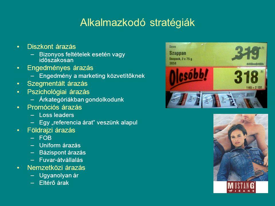 Alkalmazkodó stratégiák