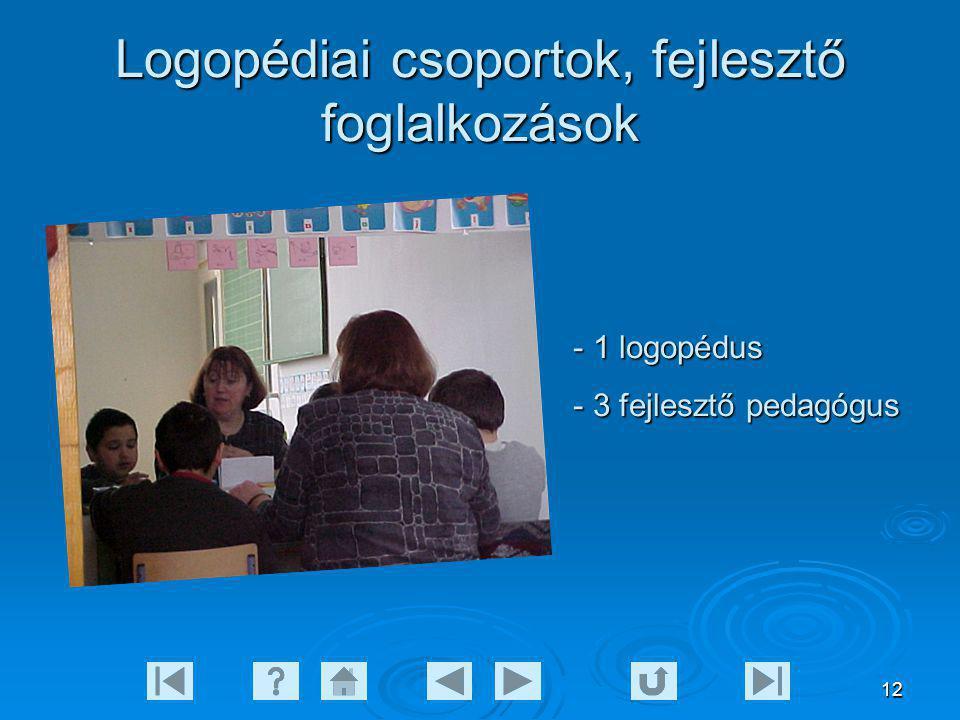 Logopédiai csoportok, fejlesztő foglalkozások